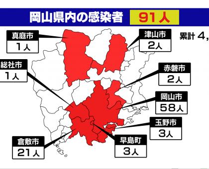 岡山で91人 香川で16人感染