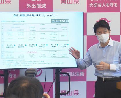 岡山県内の感染状況 ステージ2へ引き下げ